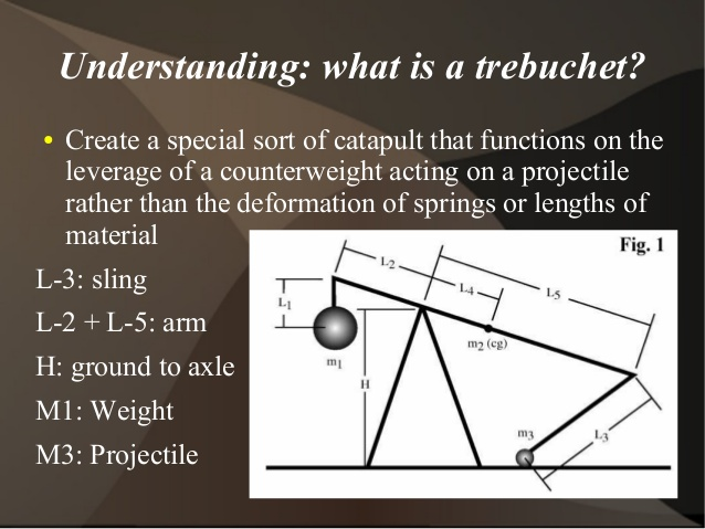 "Trebuchet ""is a"" type of catapult - right?"